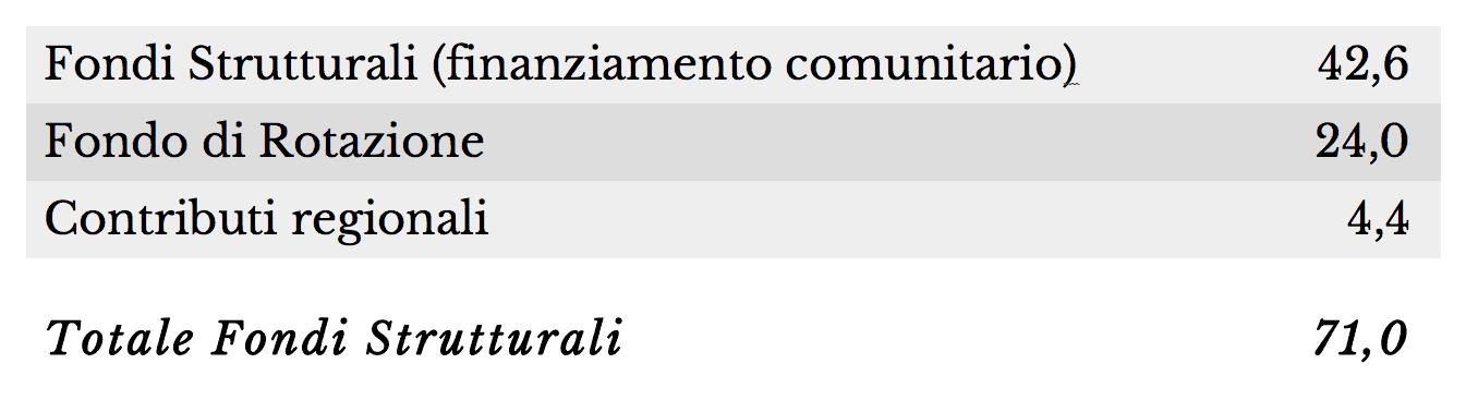 tabella-2-6