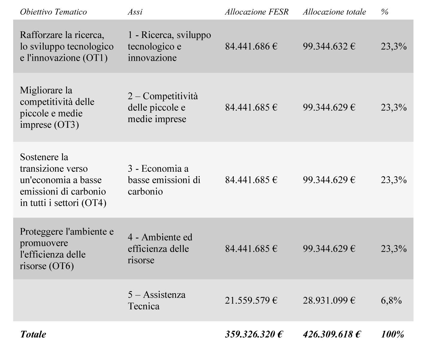 interreg-europe v01 TAB