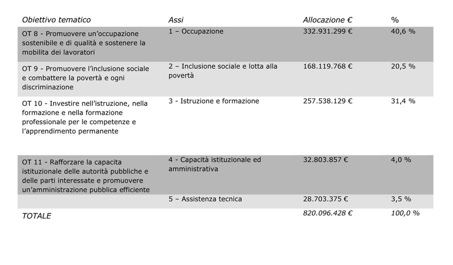 sicilia_tab1