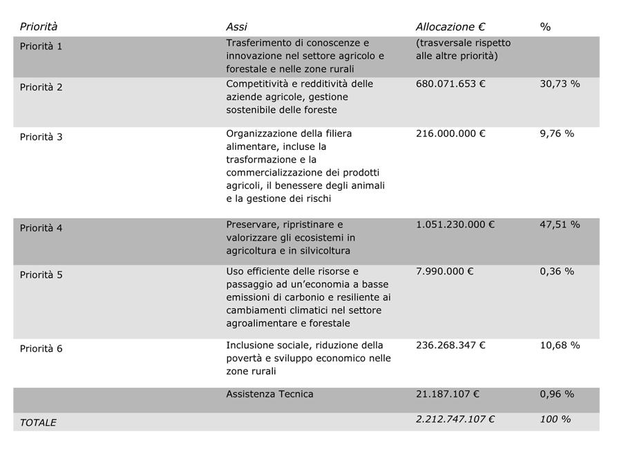 sicilia_tab3